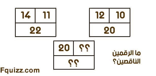 ما الرقم الذي يكمل السلسلة ؟