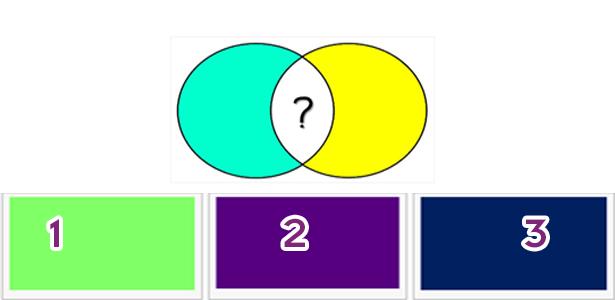 ما نتيجة خلط هذين اللونين؟