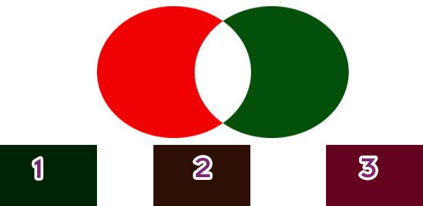 وإذا خلطنا الأخضر الداكن بالأحمر فما اللون الجديد؟